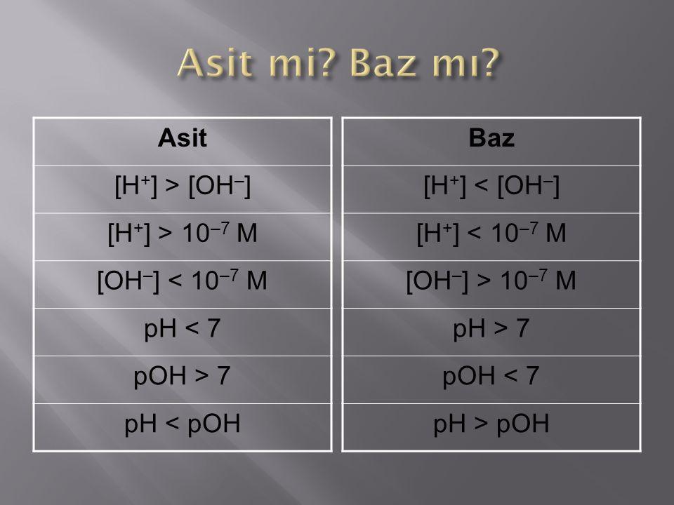 Asit mi Baz mı Asit [H+] > [OH–] [H+] > 10–7 M
